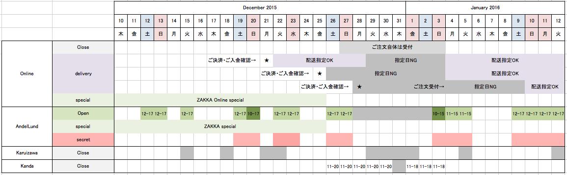 スクリーンショット 2015-12-16 9.04.33
