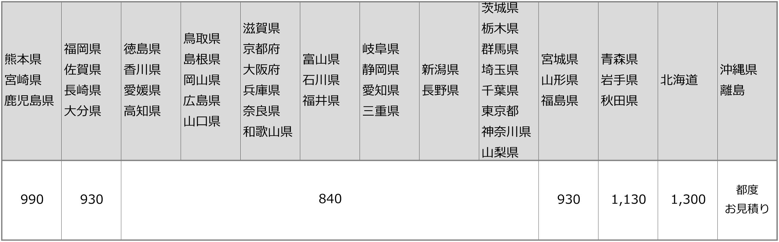 キナリノ&雑貨送料改定201709小型家具